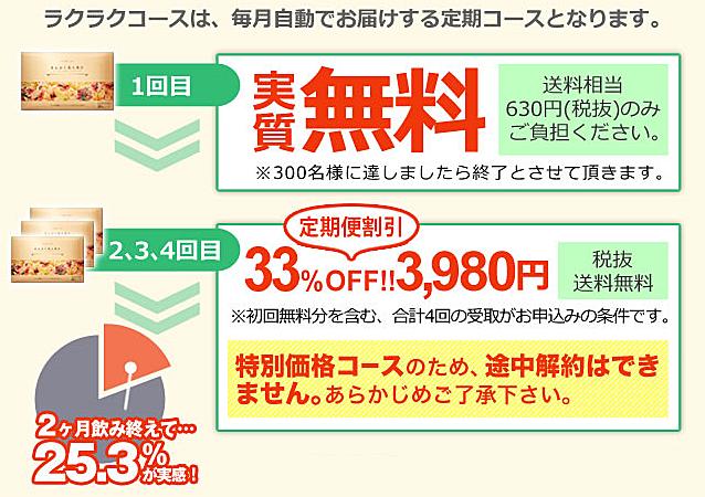 まんぷく美人青汁 最安値 定期2